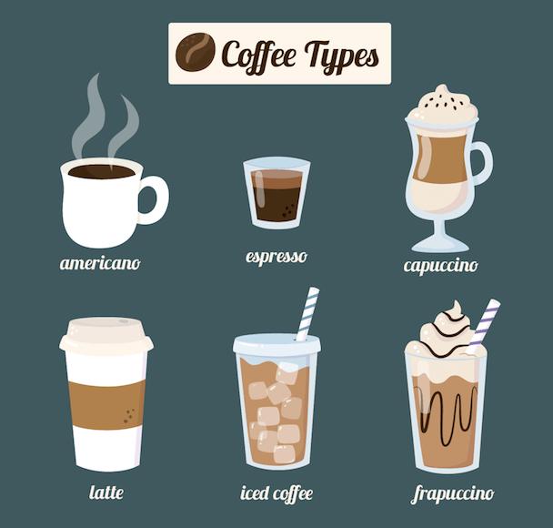 Type of Coffee Specialties