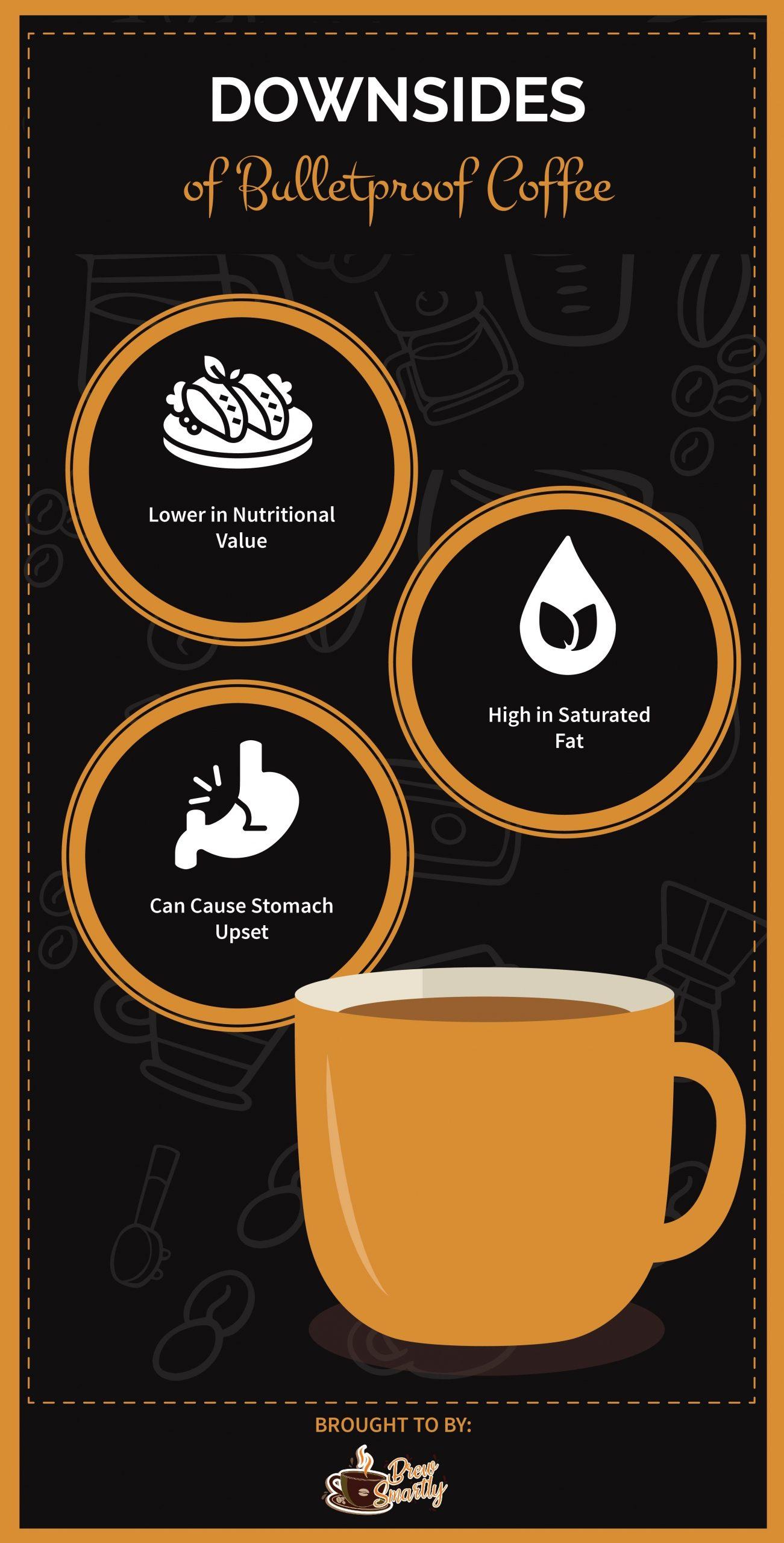 Drawbacks of Bulletproof Coffee